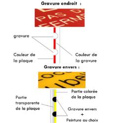GRAVURE : Coplex, aluminium, inox